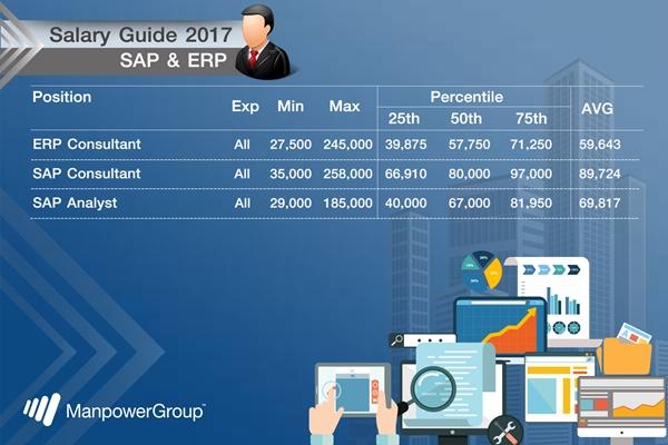 4x6_SAP & ERP