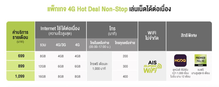 AIS-iPhone8-hotdeal