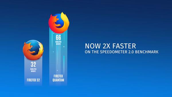 Firefox-Quantum-vs-52