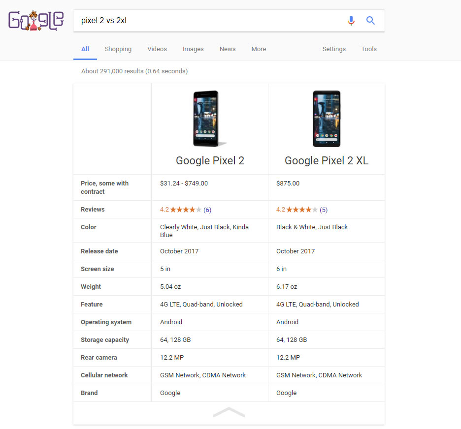 google-search-compare-smartphone-desktop