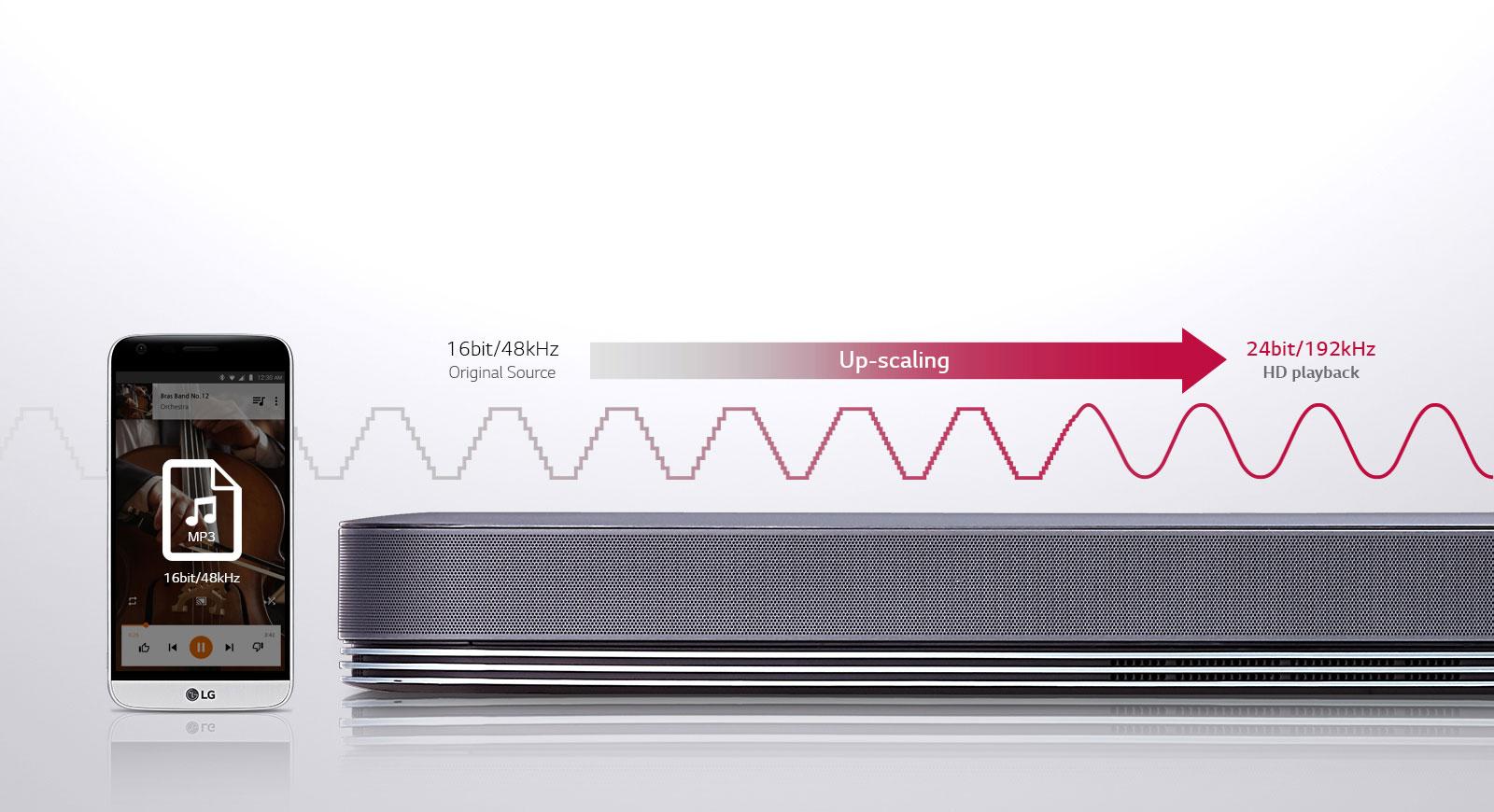 03_SJ9_High-Resolution-Audio-Upconverting-d