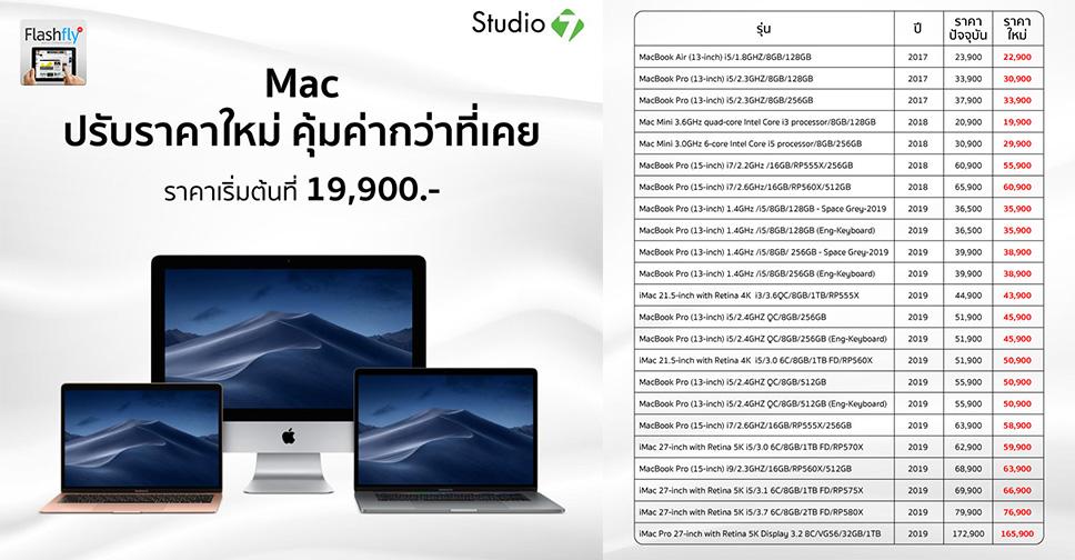 MacBook Air,MacBook Pro,iMac และ iMac Pro ปรับราคาใหม่ ถูก ...